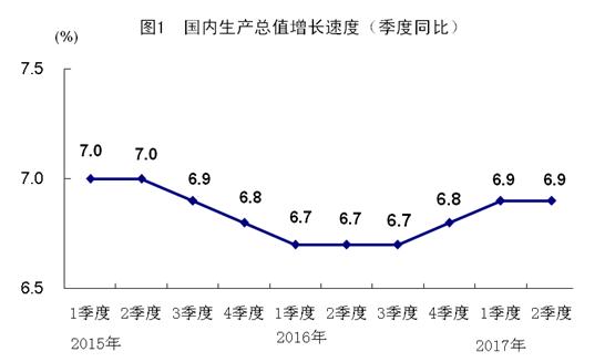 2021年山东gdp最终核算_中国重新核算2016年GDP 减少542亿 最终核实数74.36万亿(3)