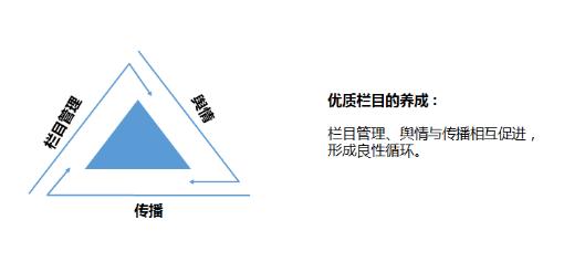 网智天元舆情大数据服务助力电视台栏目管理和品牌提升
