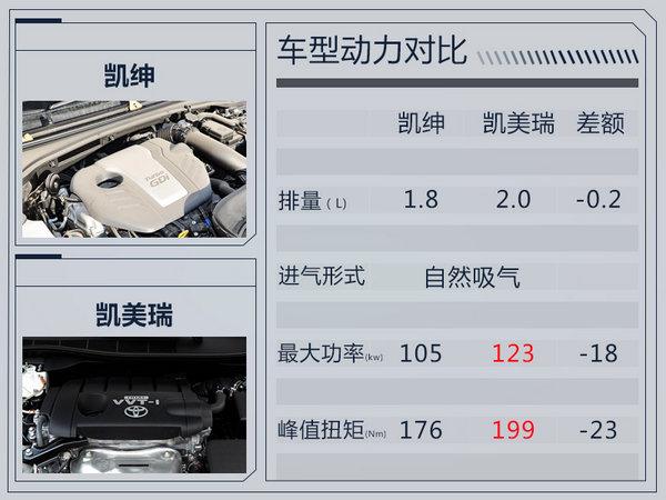 东风悦达起亚新K4更名凯绅 将于八月底正式上市-图6