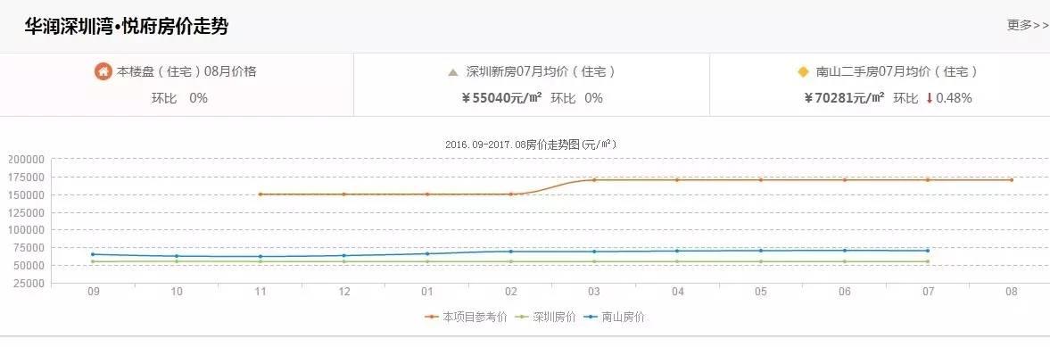 北京8万以上楼盘放行取消限价?圈内人说出了真实内幕