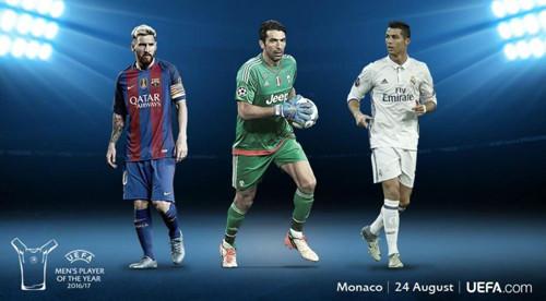 欧足联年度最佳球员候选:布冯、梅西、C罗入围