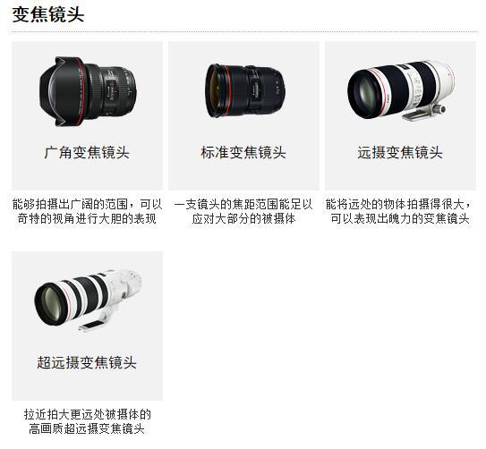 猜你想不到这些万博maxbextx注册摄影技术源自单反
