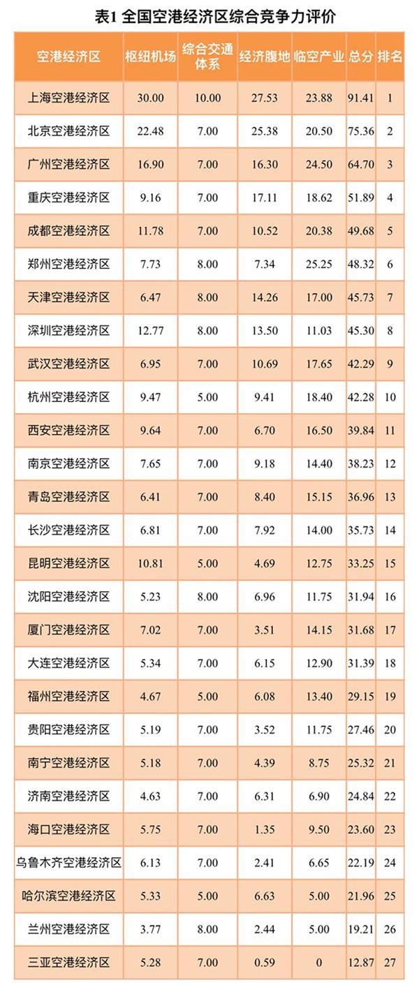 长沙人均消费_长沙医院消费截图