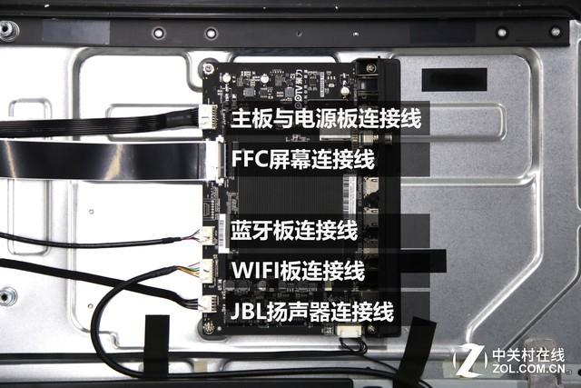 PPTV N55电视主板   为了让芯片和内存达到更好的散热效果,散热板覆盖了主板的大部分面积,遗憾的是由于散热板是焊接在主板之上的,所以我们并不能够看到电视的芯片和内存。PPTV N55官方的硬件配置是,搭载了Mstar6A938目前最强电视芯片,4GB(DDR3+DDR4)内存+32GB eMMC 5.