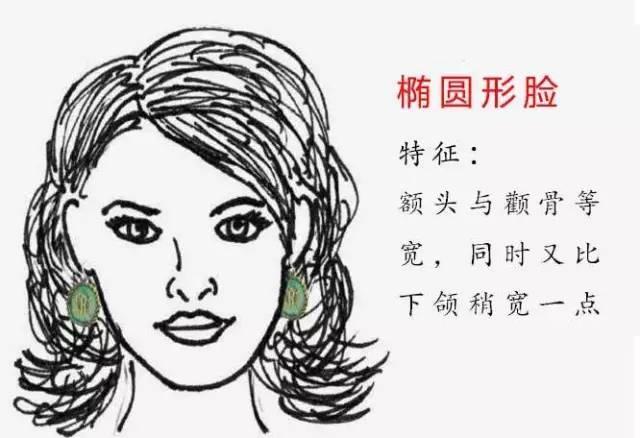 椭圆形脸-为了显脸小,刘雯 章子怡 AB众多女星居然也用这招