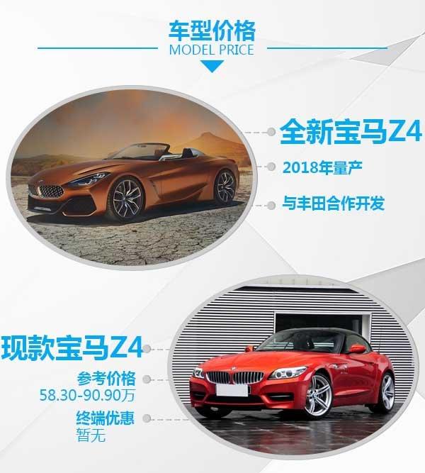终于等到你 全新宝马Z4概念车新老对比-图2