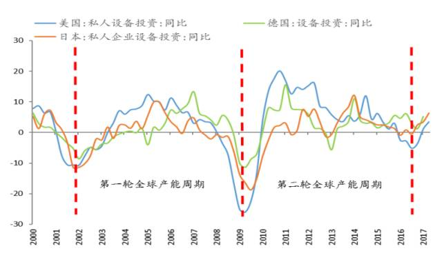 任泽平:我从事宏观经济研究17年,从未像今天这样深信