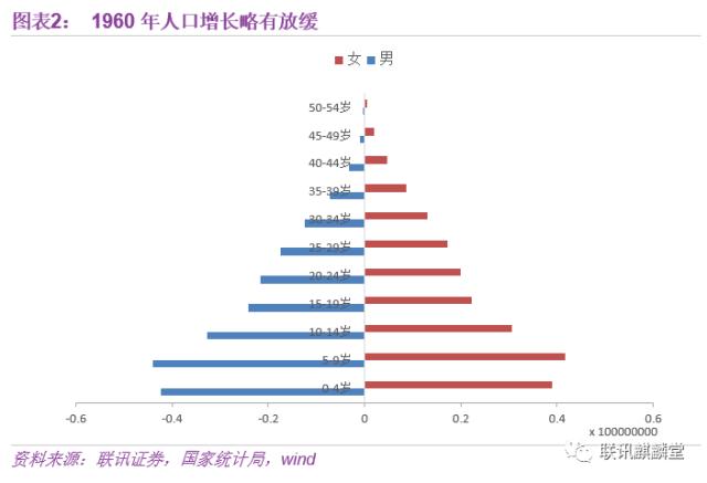 中国的人口政策是什么_我国现阶段的人口基本国策是(3)