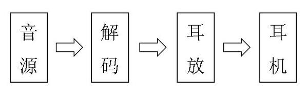 电路 电路图 电子 设计 素材 原理图 600_189