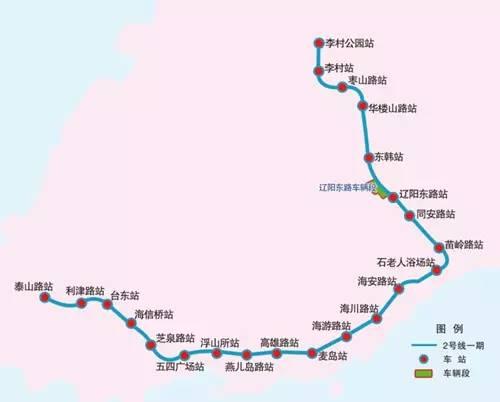 青岛地铁1号线,2号线,4号线,11号线,13号线通车时间定