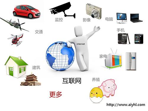 C:UsersAdministratorDesktopapp-女人不要面包却选择了它1app-女人不要面包却选择了它The-Internet-of-things_1.jpg