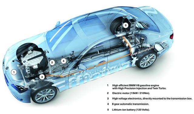 混动高性能车将会是未来赛车界的主流?对于漂移也是吗?
