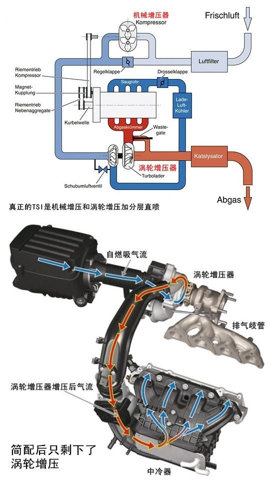 这一技术对喷油器喷油时间控制要求非常精确.