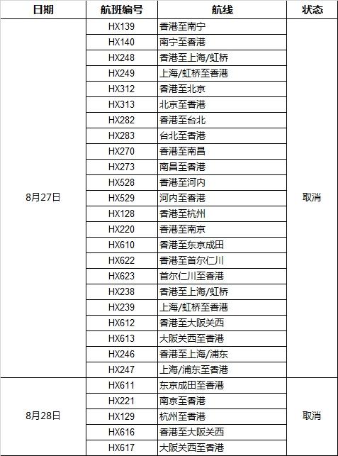 受台风帕卡影响 香港航空部分航班取消
