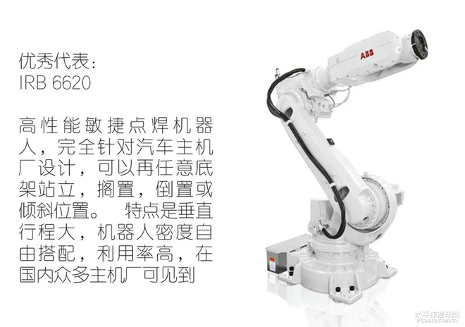 不是开玩笑,机器人已开始在汽车工厂跟人类抢饭碗了!图片