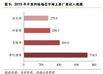 越南男女人口比例_中国男人为什么喜欢买越南新娘做老婆 安全吗