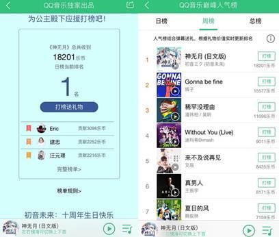 《神无月》主题曲直冲人气榜Top1