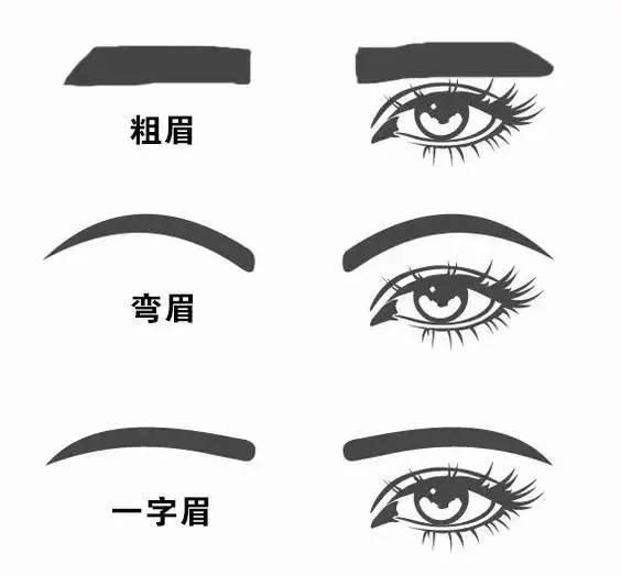 不同的眉毛适合不同的脸型,你知道你适合什么样的眉形图片