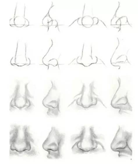 鼻子简笔画-各种素描五官,你还怕没的画