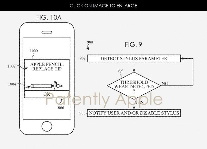 iPhone 8居然要配Apple Pencil?