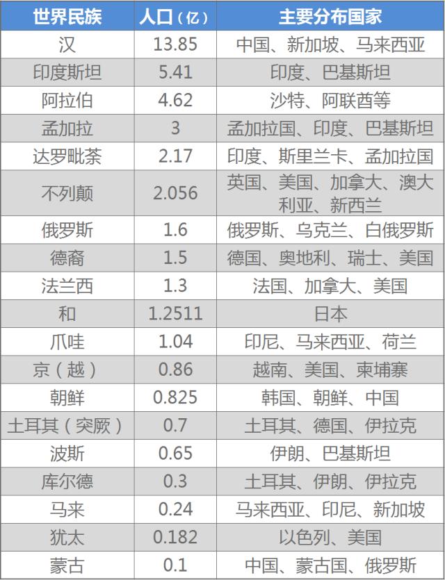 中国穆斯林人口数量_穆斯林人数最多的国家是哪两个 说出来也许你不会相信