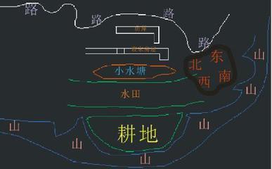 鱼缸结构原理图解