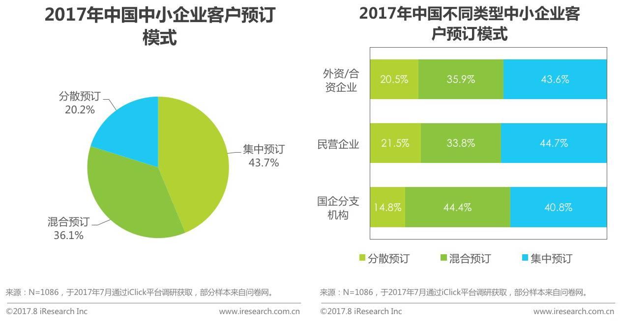 2017年中小企业经济总量_碧蓝航线企业图片