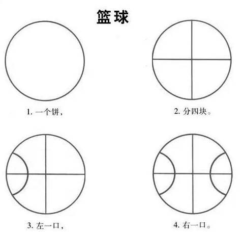 【简笔画】100款幼儿园简笔画教程,老师家长收藏喽!
