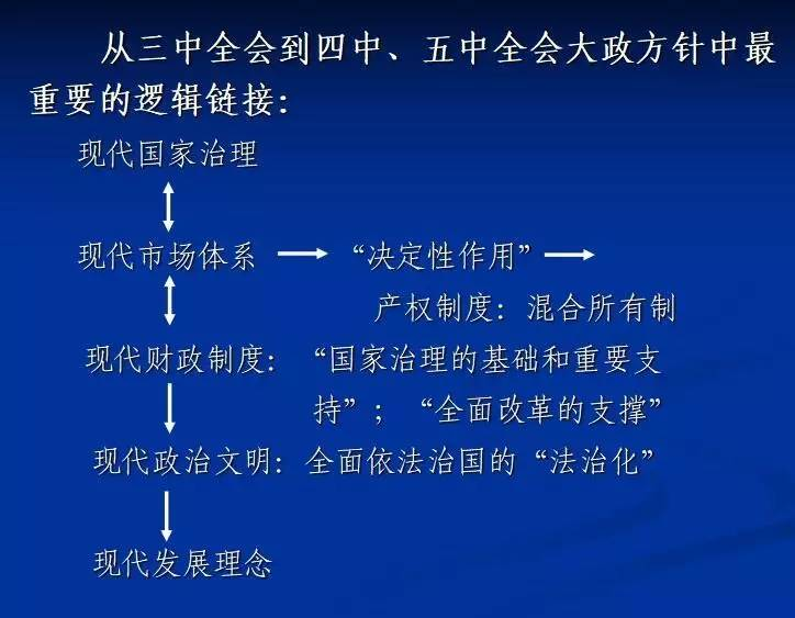 """航空母舰--贾康:走向""""现代国家治理""""的财税配套改革"""