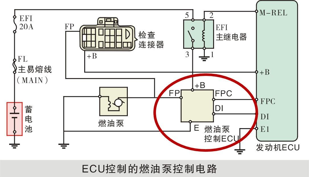 技术解读大众汽车召回事件——燃油泵控制单元究竟是个什么鬼?