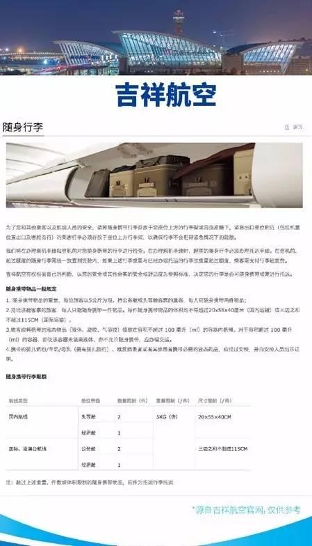 飞上海的朋友注意了!违反9月1日这条新规的行李一律被查!
