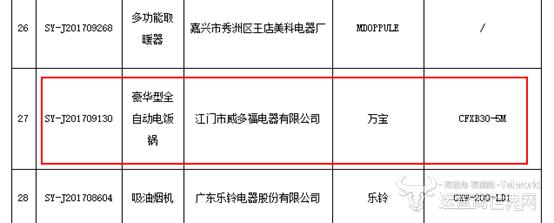 """万宝牌电饭锅又被工商局 """"点名""""  威多福公司问题咋这么多?"""