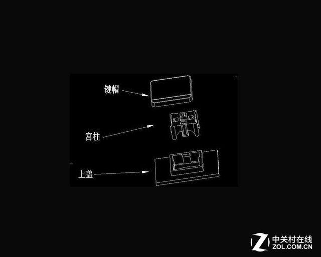 diy外设百科:三大薄膜键盘结构全解析