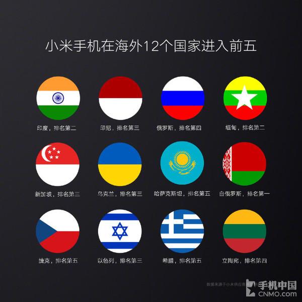 小米在这12个国也进入前五
