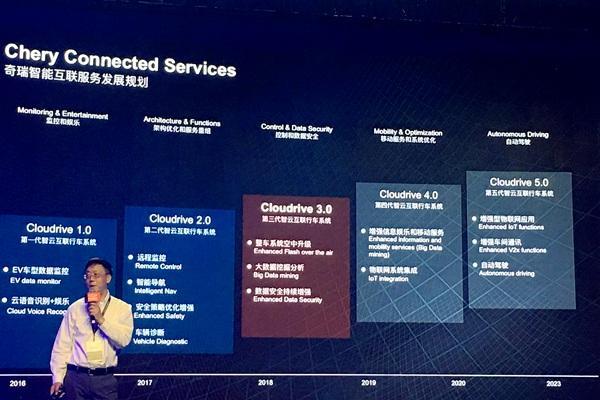 奇瑞发布智云互联行车系统Cloudrive3.0