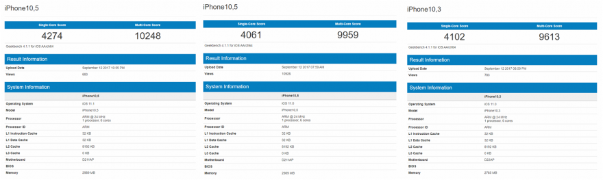 史上最强手机处理器 iPhone新A11 BIONIC性能爆表