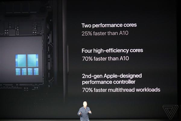 GPU方面,这次A11搭载的是苹果自研的GPU,相比A10来说性能提升30%以上。