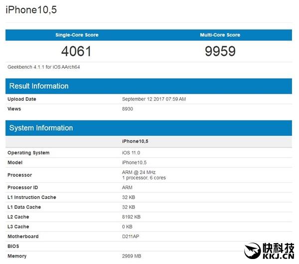 从GeekBench公布的两份跑分数据来看,在iOS 11下A11处理器的成绩可达4061/9959分,而在iOS 11.1下,性能进一步提升,达到了4274/10248分。