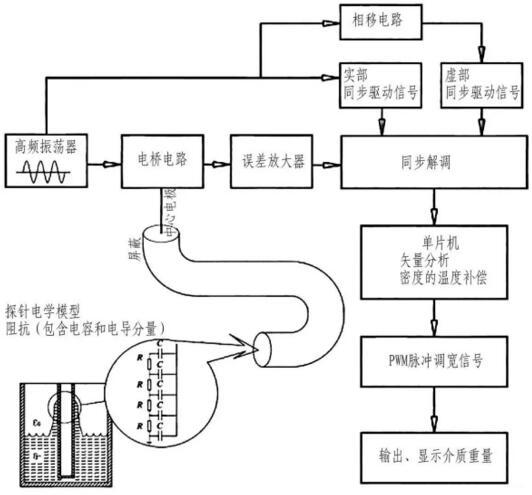 电路 电路图 电子 设计 素材 原理图 532_495