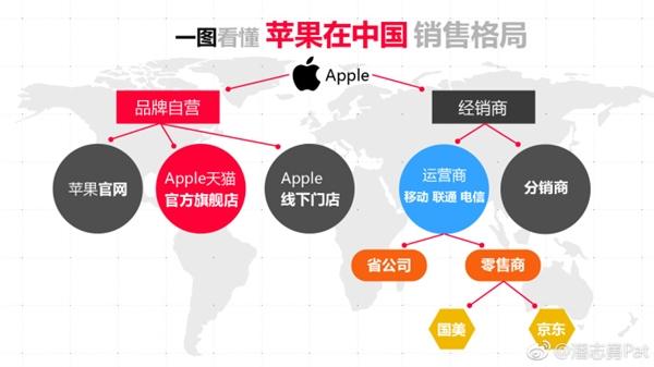 明天开买!iPhone 8天猫首发确认:12期免息/提前一周