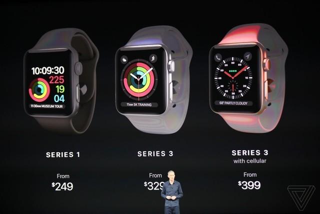 第二代已停产 苹果第三代手表准备上架2588元起