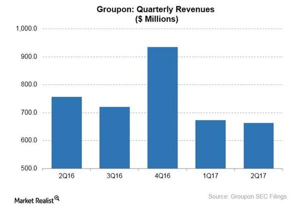 """全球最""""有钱""""的互联网公司:谷歌第1阿里第3百度第"""