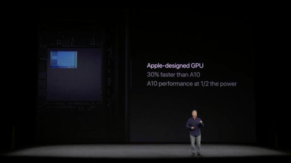 苹果自主研发的GPU