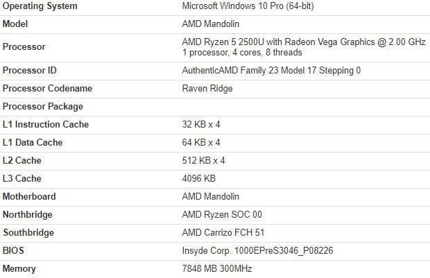 AMD基于ZEN的APU跑分曝光 四核八线程