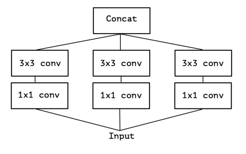 电动卷积减速器结构图