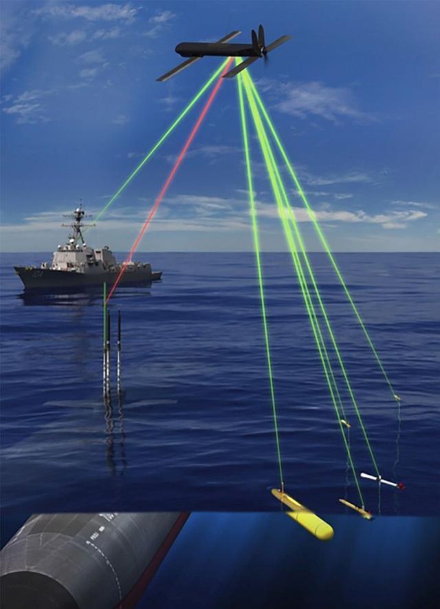 美国海军将配备潜射无人机,中国是否有机会弯道超车