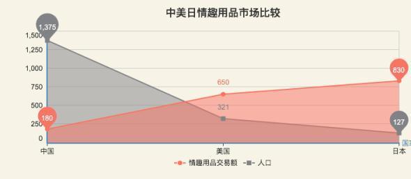 中国一年几百亿的情趣用品总量,每天1500个充衣服有情趣内衣什么图片