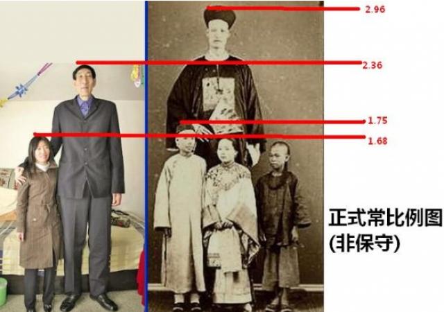 身高对比图