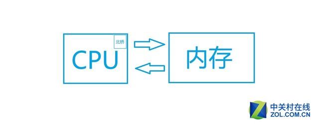 电路 电路图 电子 设计 素材 原理图 640_251