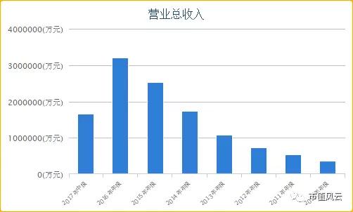 龚虹嘉套现31亿,海康威视却不跌反涨